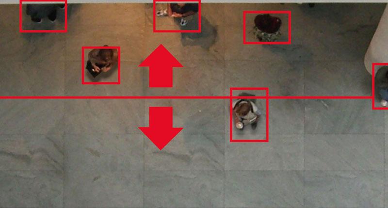 IP камери с вградени аналитични функции